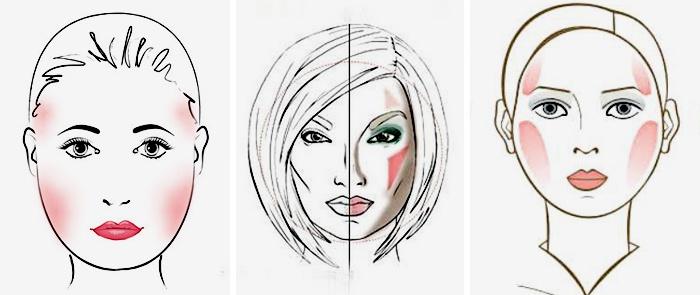 Как наложить румяна на круглое лицо фото