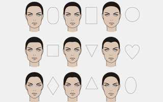 Как правильно наносить румяна по форме лица