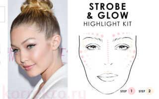 Коррекция овального лица с помощью макияжа