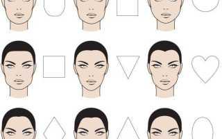 Как нанести румяна на круглое лицо