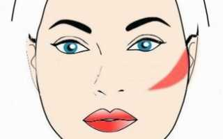 Нанесение румян на круглое лицо