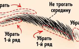 Как правильно сделать форму бровей