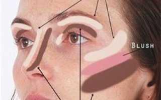 Как наносить тоналку на лицо