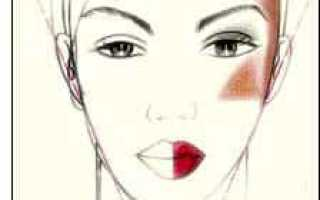 Как правильно красить скулы румянами