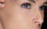 Как красиво оформить брови