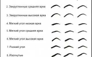 Как поменять форму бровей